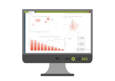 monitor z BI enova365
